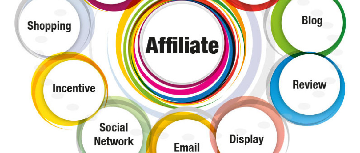 Image for Affiliate Marketing as Part of The Marketing Mix Article