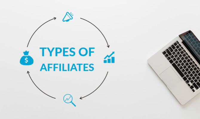 Image for Types of Affiliates Article